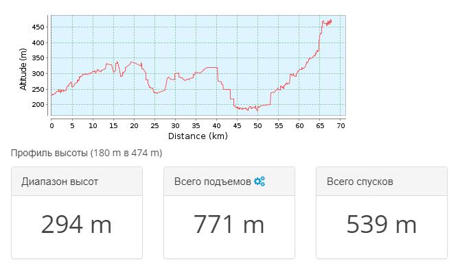 2018-03-19 22_18_42-Тропа для горного велосипеда Сімферополь _ Крым 2009.09 — де… _ GPSies
