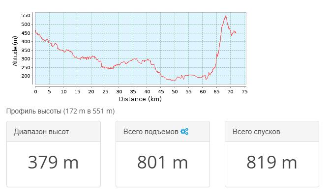 2018-03-21 13_02_21-Тропа для горного велосипеда Привільне _ Крым 2009.09 — день 4 _ GPSies