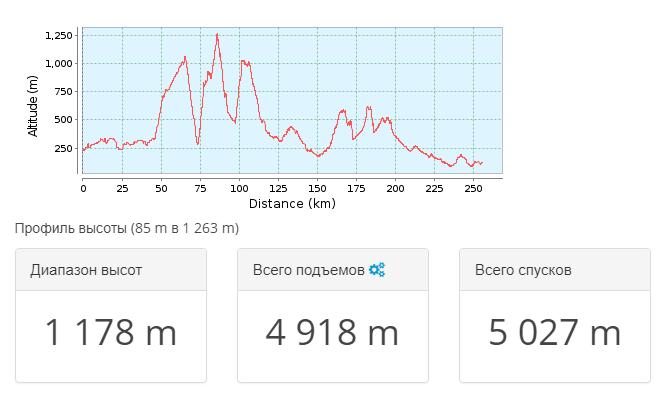 2018-03-30 22_15_48-Тропа для горного велосипеда Сімферополь _ Крым 2010.05 — общий _ GPSies