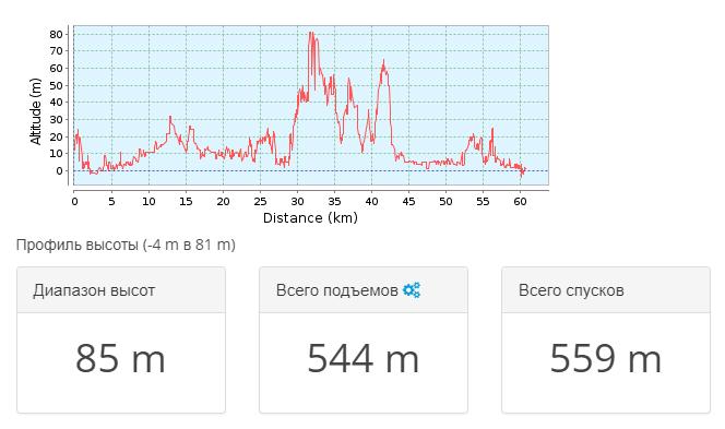 2018-02-28 14_30_23-Тропа для горного велосипеда _ Абхазия 2016.01 — День 7 _ GPSies