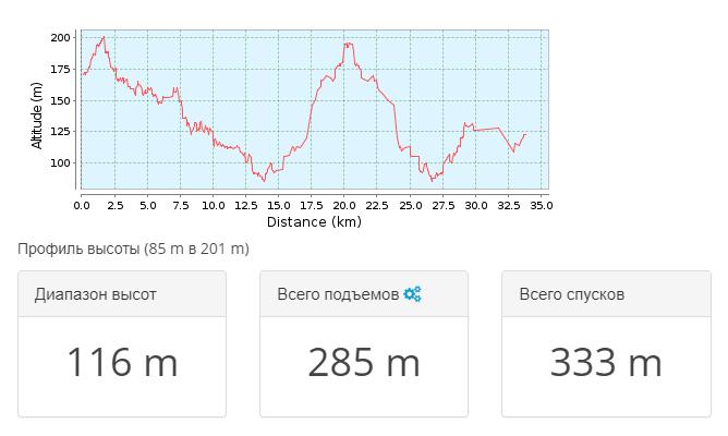 2018-03-27 12_44_36-Тропа для горного велосипеда _ Крым 2010.05 — день 7 _ GPSies
