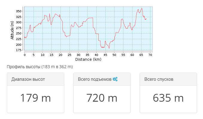 2018-05-24 11_49_53-Тропа для горного велосипеда Сімферополь _ Крым 2011.09 — де… _ GPSies