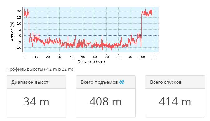 2018-07-24 22_47_18-Тропа для горного велосипеда _ VeloBDSM _ GPSies